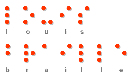 louisbraille2201032638717228604.png